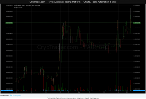 FairCoin Market demand in April2017